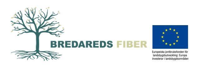 Bredareds Fiber